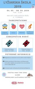 Lyžiarska škola 2019 infografika